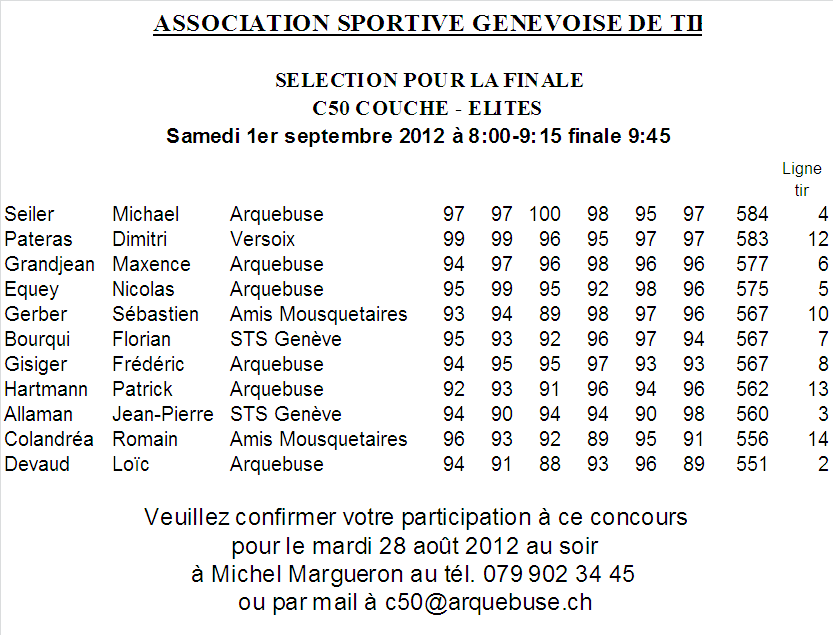 Slection pour la finale 2012 - Couch - Elites